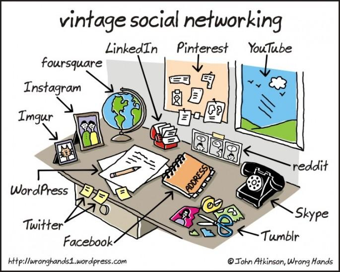 Life Of Ours These Days,Life Of Ours, These Days,table,facebook,twitter,skype,internet,net,wordpress,linkedin