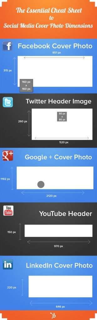 The Cheat Sheet for Social Media Cover Photo Dimensions,facebook,twitter,google,linkedin,facebook images,facebook cover,facebook pages,fb