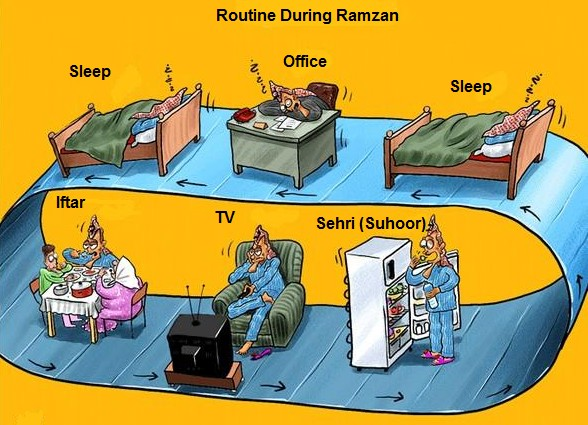 Rountine During Ramazan,Rountine During Ramadan,During Ramadan,During Ramazan,ramazan,ramadan,ramazan joke,ramadan joke,ramazan comic,ramadan comic,comic,funny,message