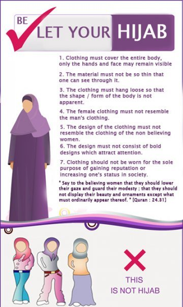 Hijab,pardha,muslimah,naqab,muslim,muslim world,think about it,do you know,thinking,a word,a message,sister,mother,wife,,this is not hijab sister,this is not hijab lady,this is not hijab lady