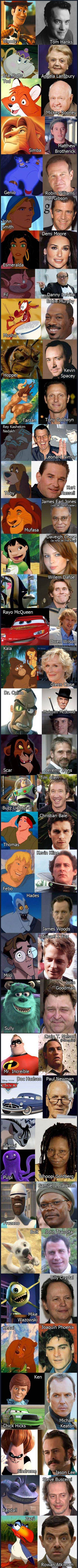 Disney-Characters-And-Their-Voice-Over-Actors,Disney Characters And Their Voice Over Actors,Disney Characters ,Disney ,Characters ,Disney cartoons,cartoon,toon voices ,Characters And Their Voice Over Actors,Characters And Their Voice,Actors,And Their Voice Over Actors,