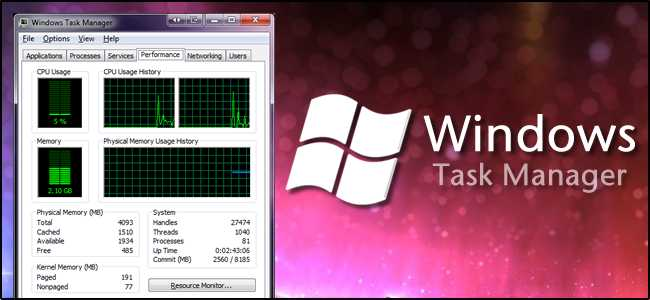 Ways to Open the Windows Task Manager,Open the Windows Task Manager,Ways to Open,Windows Task Manager,Windows,Task Manager,Windows 10,Windows XP,Windows 7,Windows Server 2012,